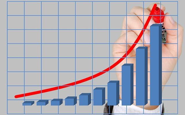 pozitivní růst